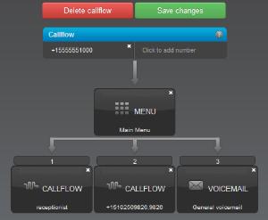 Menu save callflow green button