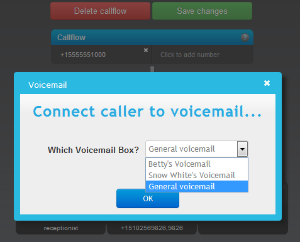 Menu select voicemail box